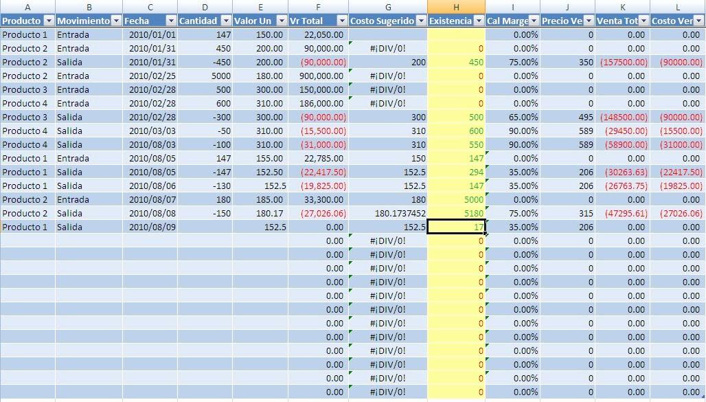 Como Hacer Inventario En Excel Beautiful Modelo Manejo De Inventarios Y Ventas En Excel