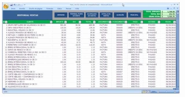Como Hacer Inventario En Excel Fresh O Hacer Un Inventario De Ropa En Excel Vestido De Novia