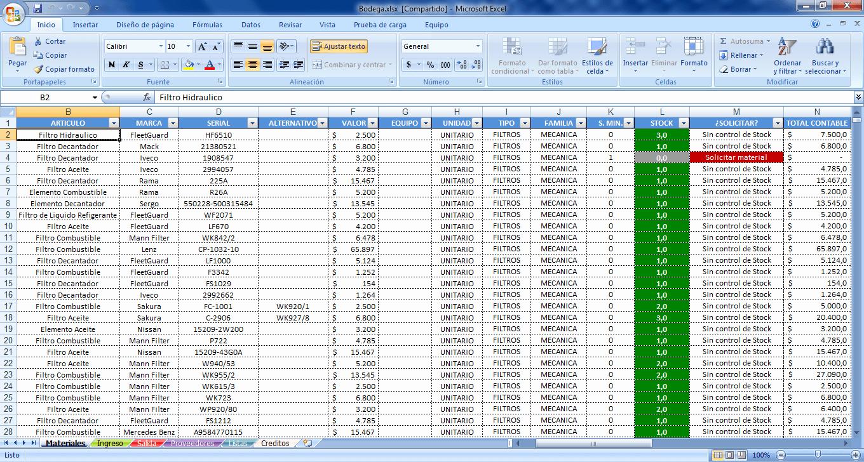 Como Hacer Inventario En Excel Lovely Sistema De Bodega Excel Apoyoti