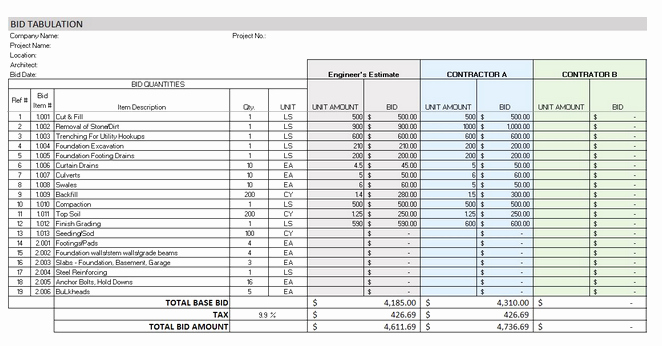 Construction Bid Proposal Template Excel Beautiful the Bid Tabulation Template is A top Free Construction