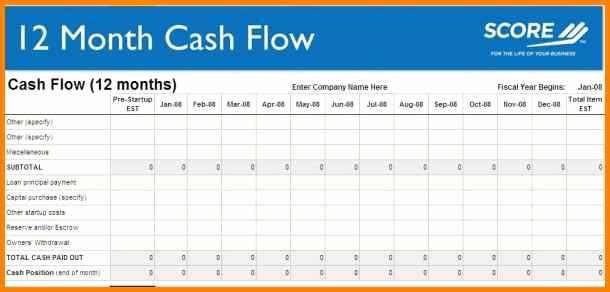 Construction Cash Flow Projection Template Awesome 13 Cash Flow Projection Sample