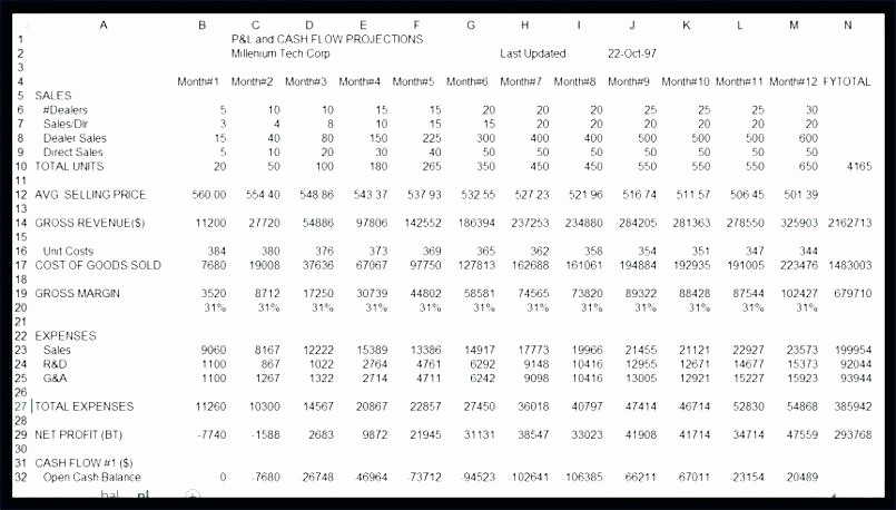 Construction Cash Flow Projection Template Awesome Cash Flow Projection Excel Cash Flow Projection Example