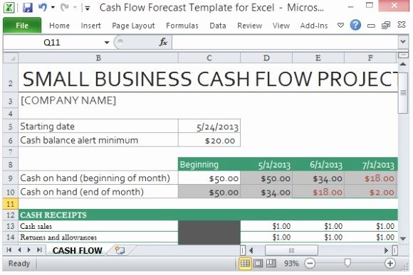 Construction Cash Flow Projection Template Beautiful Cash Flow forecast Template for Excel