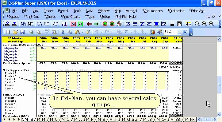 Construction Cash Flow Projection Template Fresh Construction Project forecast Template Templates