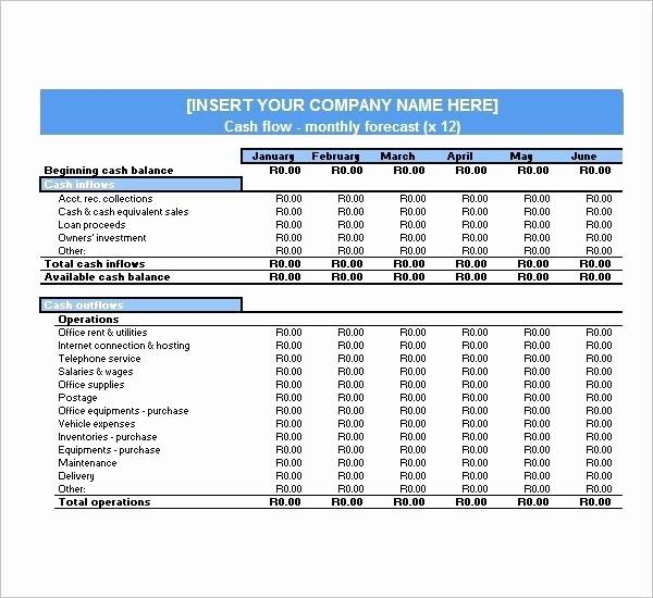 Construction Cash Flow Projection Template Fresh Sample Cash Flow Projections Excel Cash Flow formula Excel