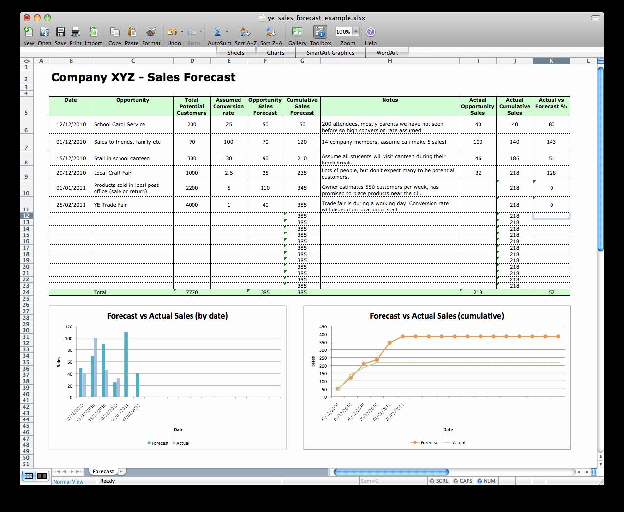 Construction Cash Flow Projection Template Inspirational Cash Flow Projections Worksheet and Cash Flow forecast