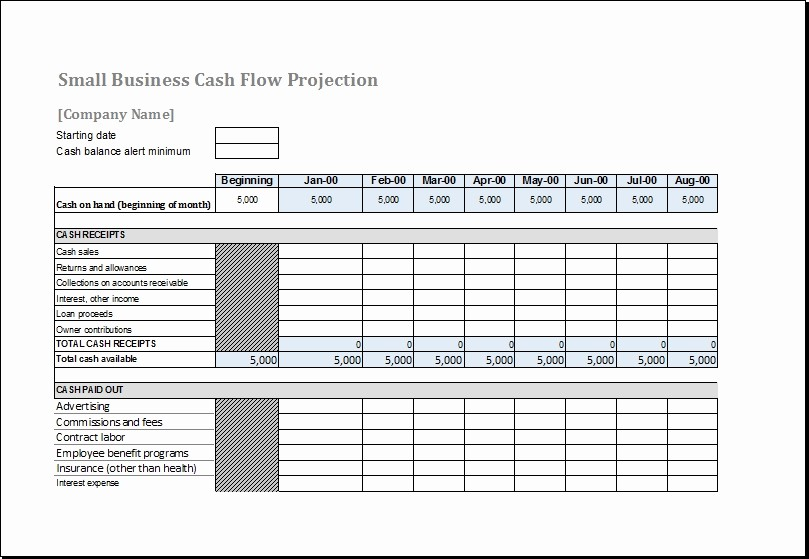 Construction Cash Flow Projection Template Lovely Cash Flow forecast Template Beepmunk
