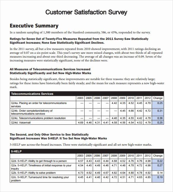 Construction Customer Satisfaction Survey Template Beautiful Pin Customer Satisfaction Survey On Pinterest