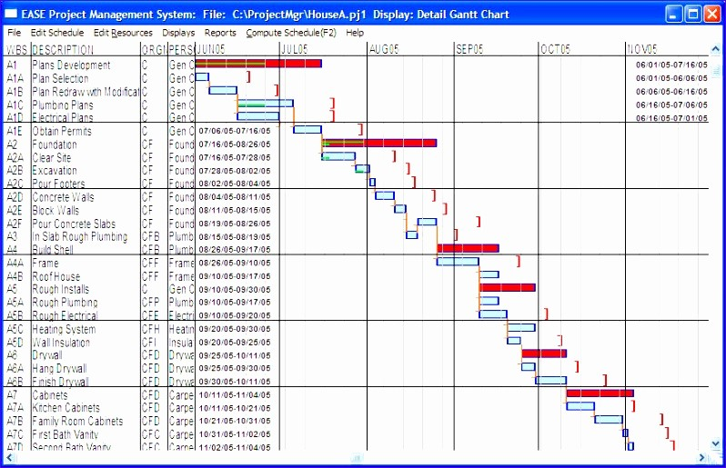Construction Project Schedule Template Excel Awesome 12 Free Gantt Chart Template In Excel Exceltemplates