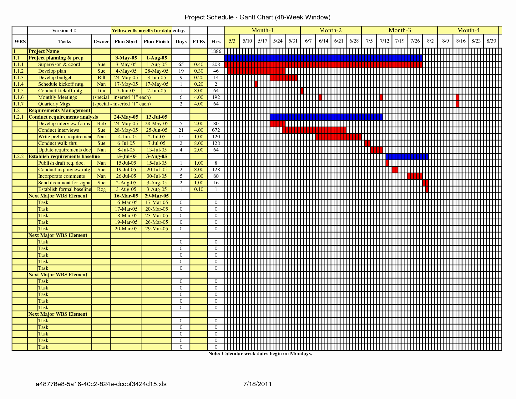 Construction Project Schedule Template Excel Elegant Construction Schedule Template Excel