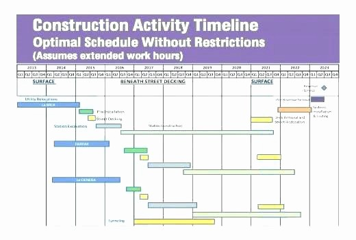 Construction Timeline Template Excel Free Beautiful New Home Construction Timeline Excel Construction Timeline
