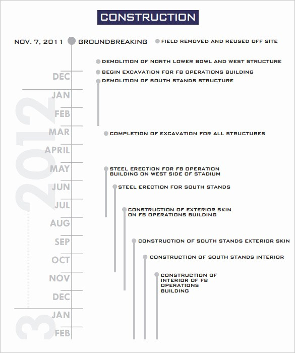 Construction Timeline Template Excel Free Best Of Free Excel Residential Construction Schedule Template