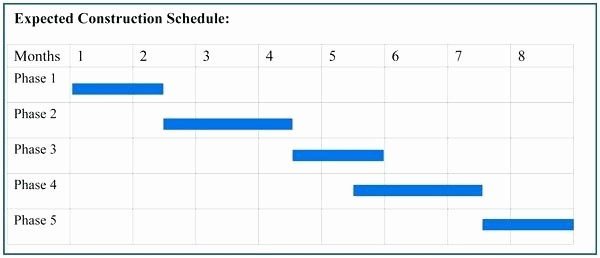 Construction Timeline Template Excel Free Elegant Construction Schedule Template Excel Free Project Timeline