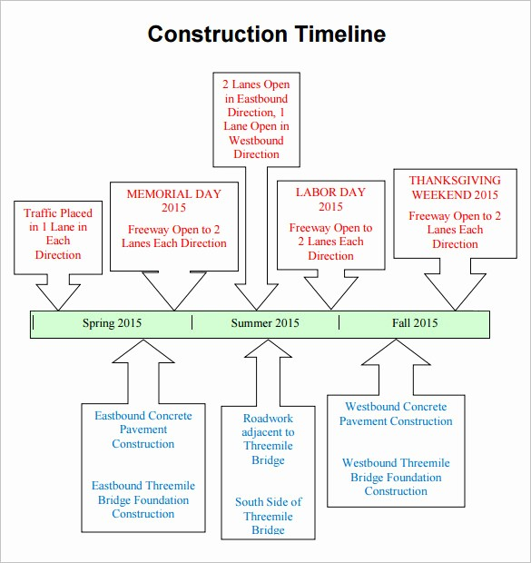 Construction Timeline Template Excel Free Inspirational 5 Construction Timeline Templates Doc Excel