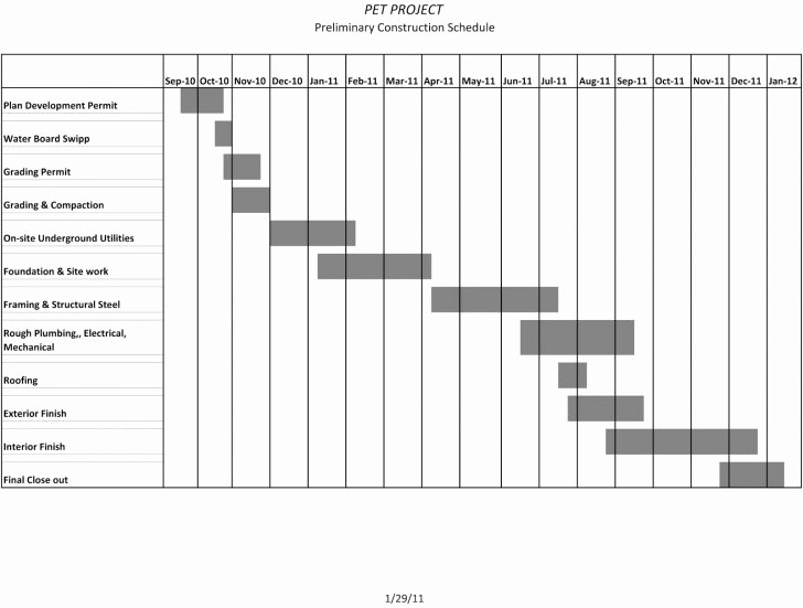 Construction Timeline Template Excel Free Inspirational Construction Construction Timeline Template