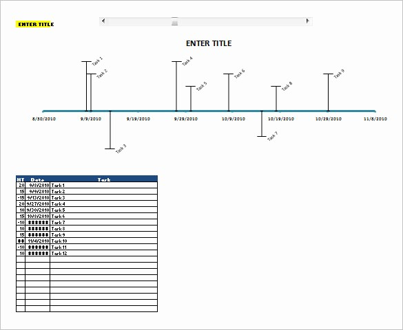 Construction Timeline Template Excel Free Lovely Ideas Excel Timeline Template Excel Construction