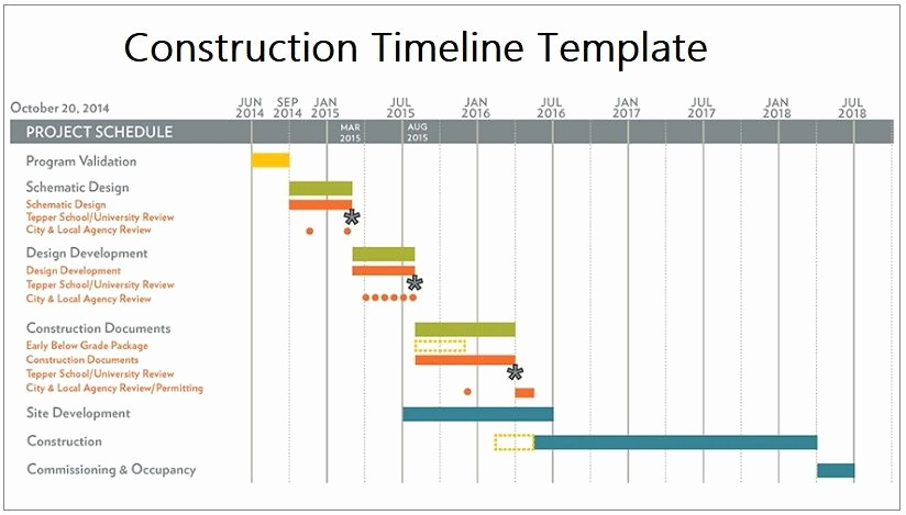 Construction Timeline Template Excel Free New Construction Timeline Template