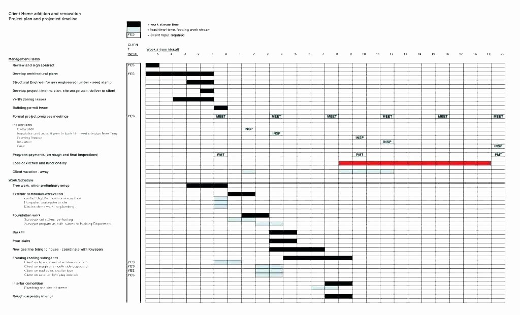 Construction Timeline Template Excel Free Unique Construction Timeline Free Project Management Templates