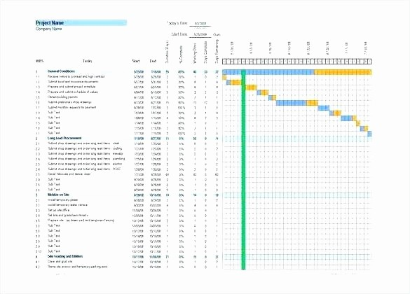 Construction Timeline Template Excel Free Unique Phd Timeline Template Excel Awesome Collection Research