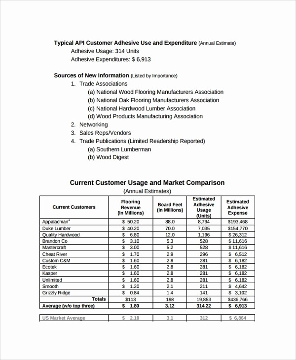 Consulting Report Template Microsoft Word Inspirational Sample Consulting Proposal Template Consultant Report