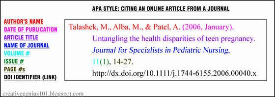 Convert Document to Apa format Luxury Apa Style Understanding Doi Identifiers to Cite Line