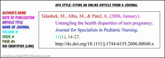 Convert Document to Apa format Luxury Apa Style Understanding Doi Identifiers to Cite Line
