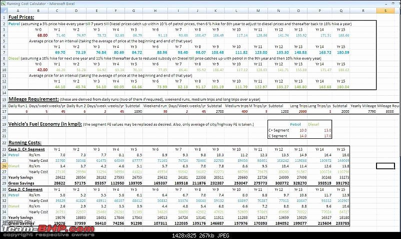 Cost Per Mile Calculator Excel Awesome attached Fuel Cost Calculator Including A Parison