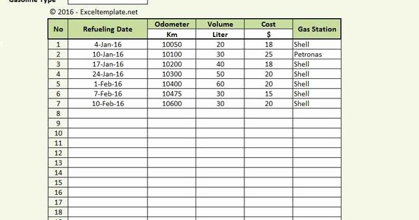Cost Per Mile Calculator Excel Awesome This Fuel Consumption Calculator is An Excel Template to