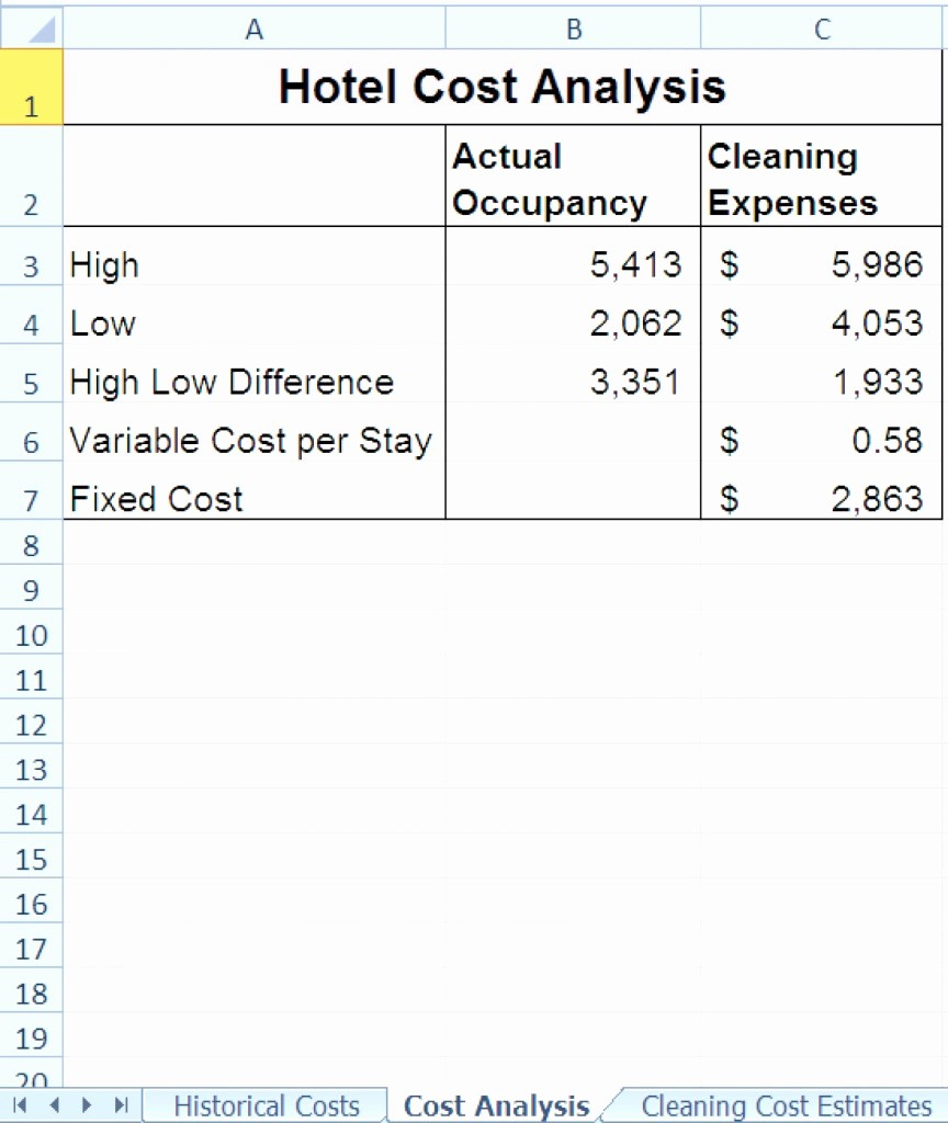 Cost Per Mile Calculator Excel Awesome Trucking Cost Per
