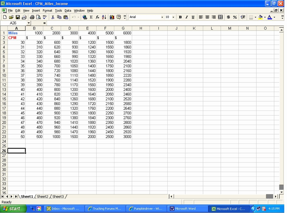 Cost Per Mile Calculator Excel Lovely Cost Per Mile Calculator Excel