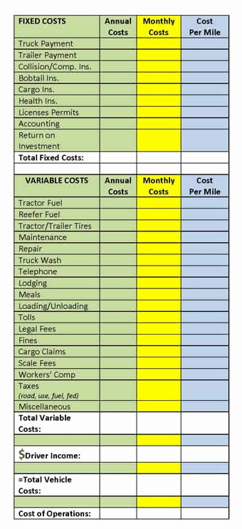 Cost Per Mile Calculator Excel Lovely Fixed Cost Per Mile Calculator by Vehicle