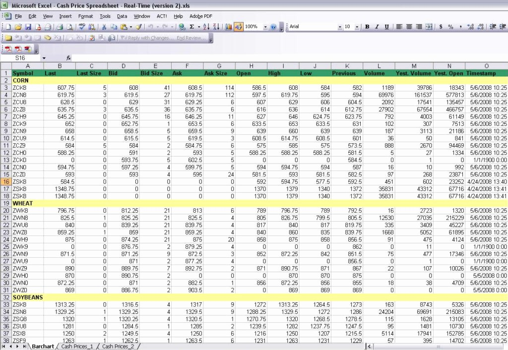 Cost Per Mile Calculator Excel Luxury Trucking Expenses Cost Per Mile Spreadsheet