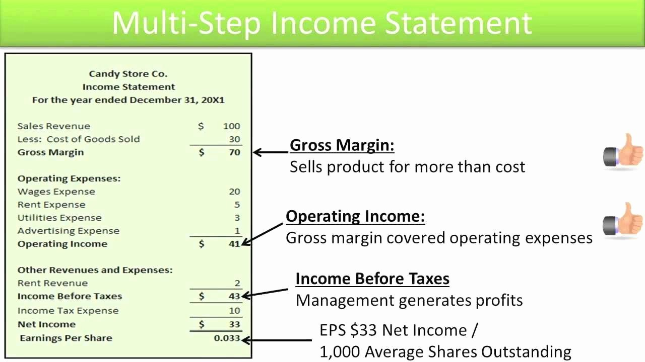 Create An Income Statement Online Awesome Preparing Single and Multi Step In E Statements Slide