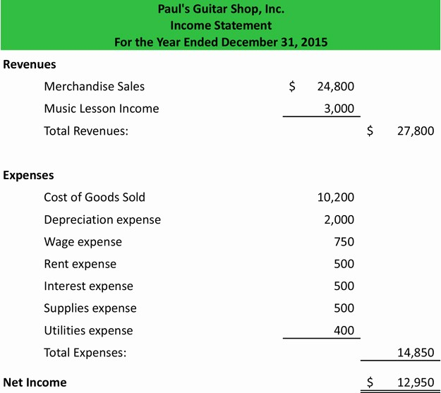 Create An Income Statement Online Beautiful In E Statement Example Template format