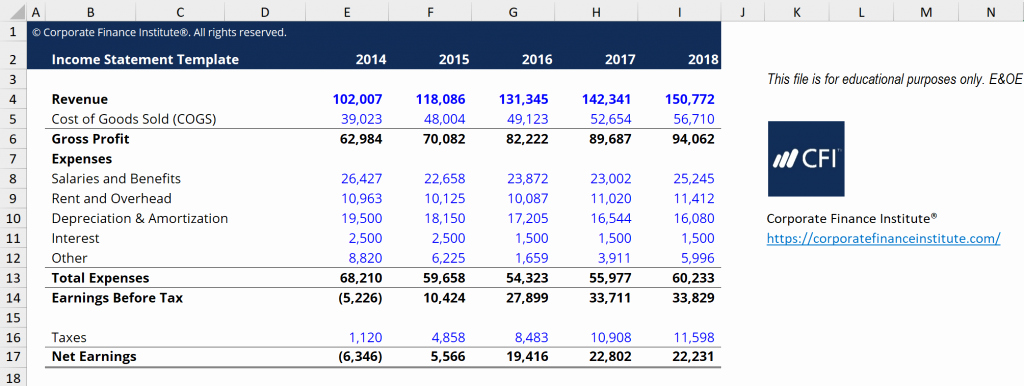 Create An Income Statement Online New Template Profit and Loss Statement Excel Example In