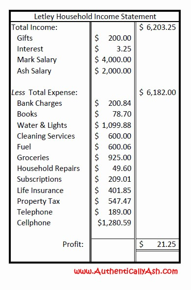 Create An Income Statement Online Unique How to Create An In E Statement