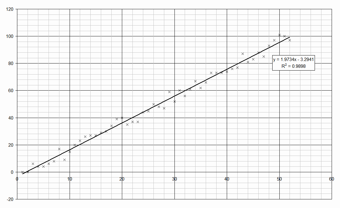 Create Graph Paper In Excel Luxury Make Graph Paper In Excel 2013 Printable Graph Paper and