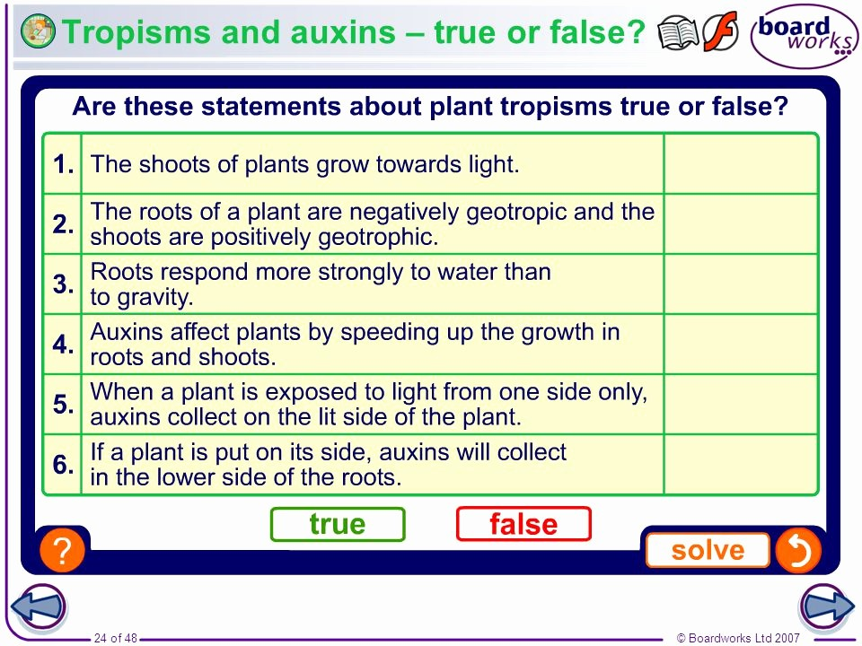 Create True or False Quiz Beautiful Boardworks Gcse Additional Science Biology Plant Growth