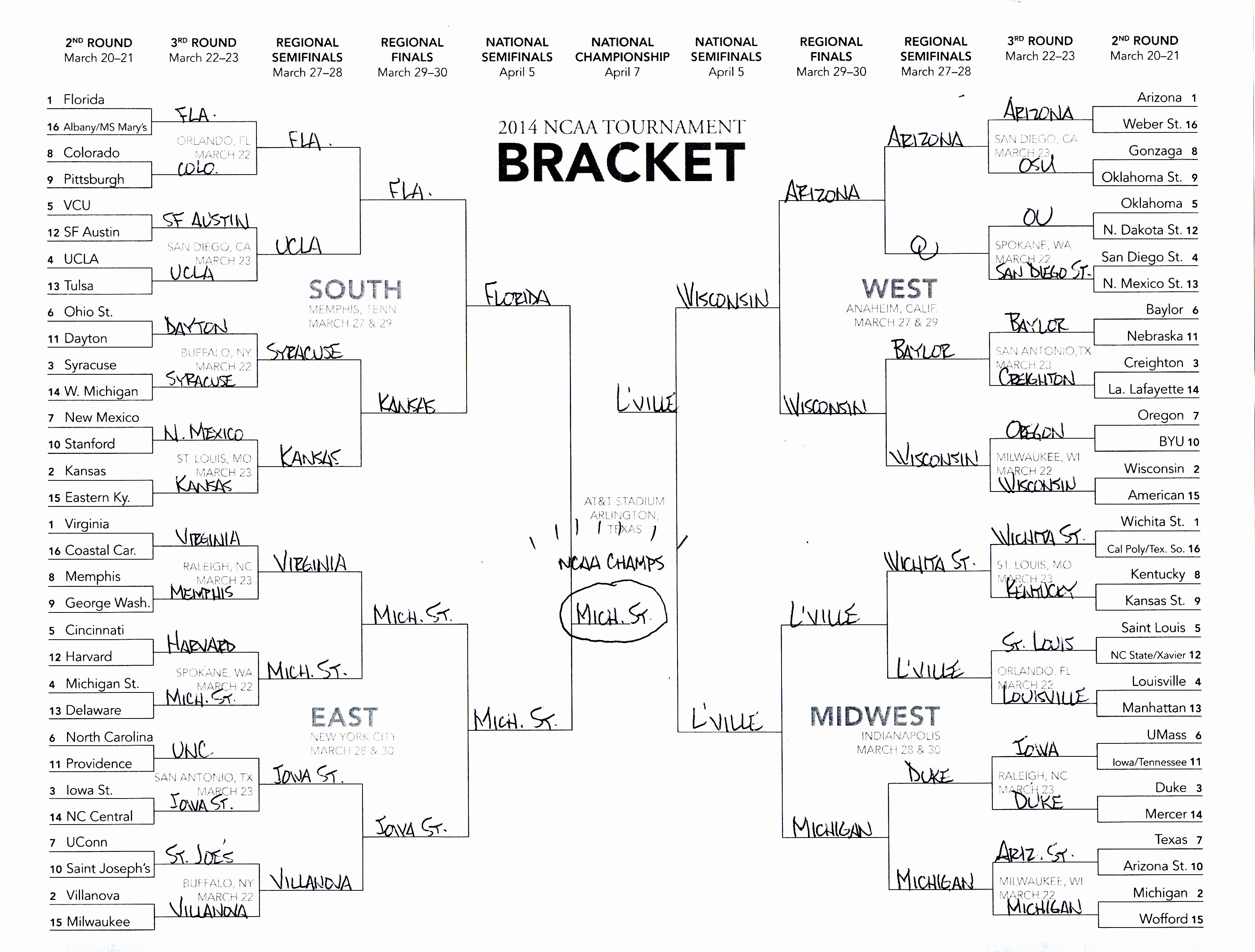 Create Your Own tournament Bracket Fresh Bracket Battle Pare Your Ncaa tournament Picks to Kfor