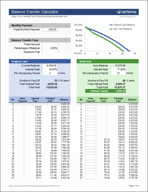 Credit Card Balance Sheet Template Fresh Credit Card Balance Transfer Calculator for Excel