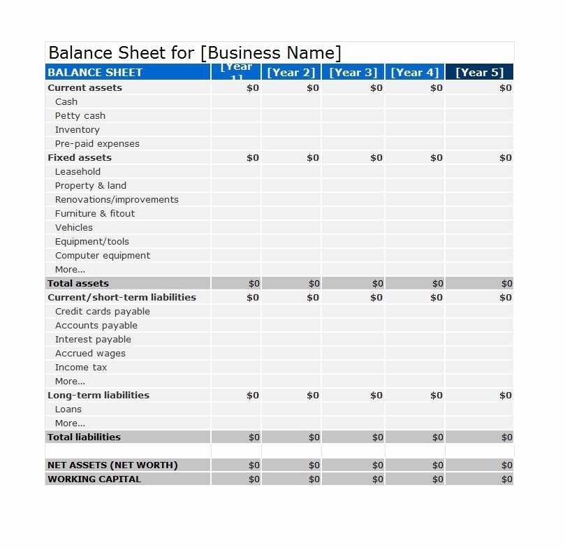 Credit Card Balance Sheet Template Inspirational 38 Free Balance Sheet Templates & Examples Template Lab