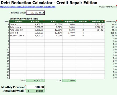 Credit Card Payment Excel Template Awesome Useful Microsoft Word & Microsoft Excel Templates Hongkiat