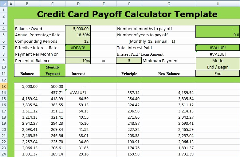 Credit Card Payment Excel Template Best Of Credit Card Payoff Calculator Template Xls