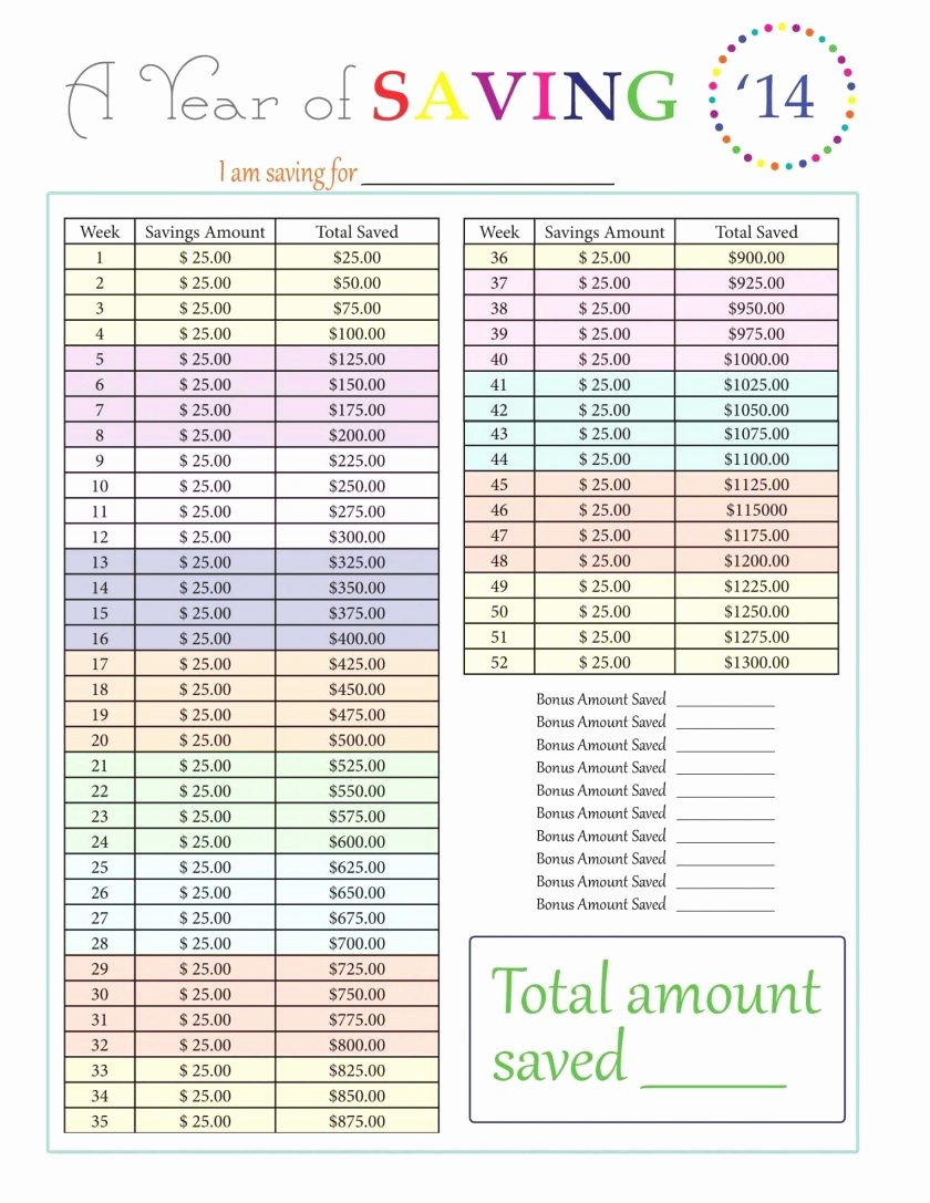 Credit Card Payment Excel Template Best Of Spreadsheet for Using Snowball Method to Pay F Debt