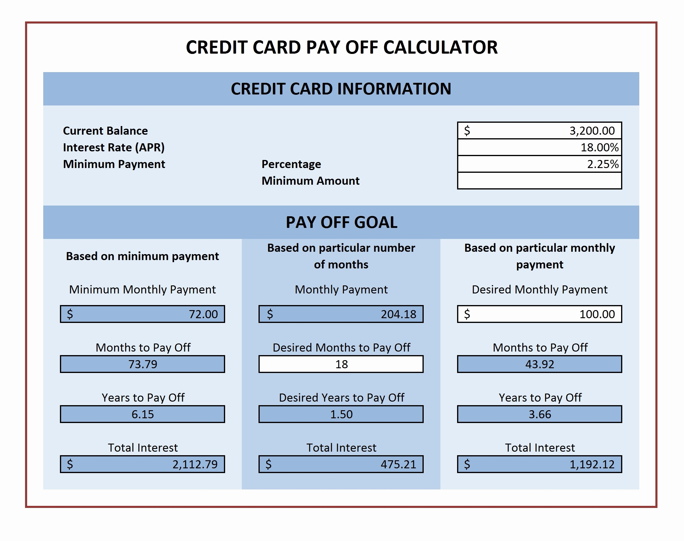 Credit Card Payment Excel Template Lovely Credit Card Payoff Calculator