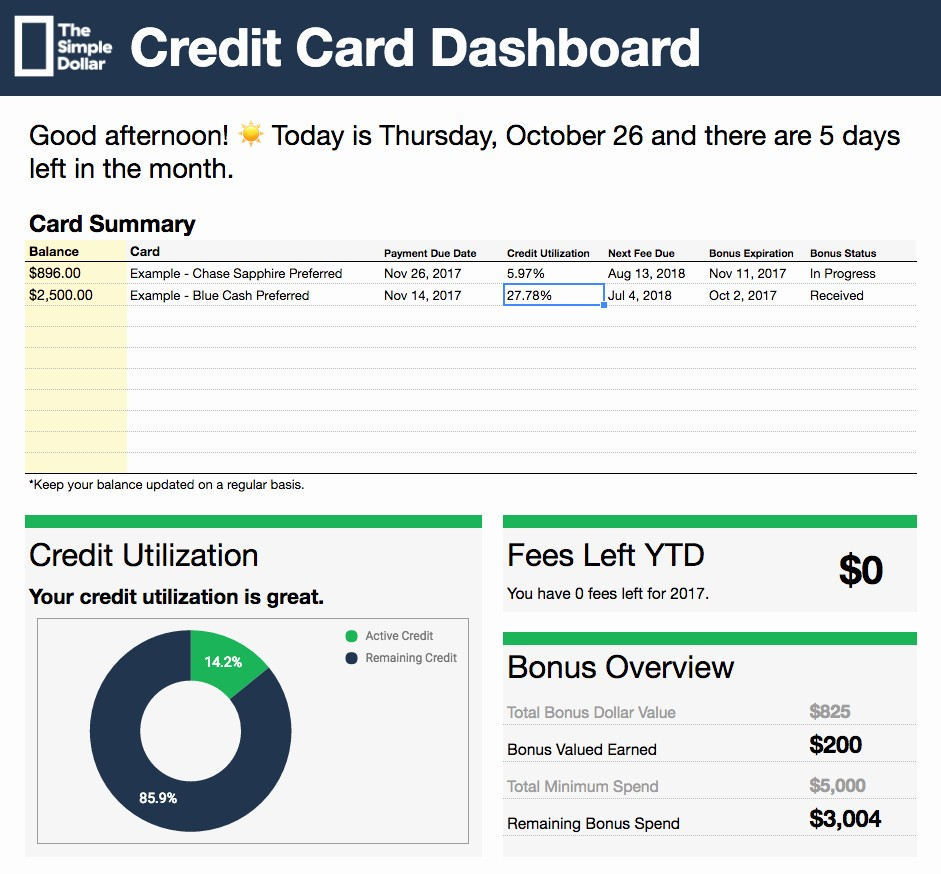 Credit Card Payment Tracking Spreadsheet Awesome Credit Card Payment Tracking Spreadsheet Google Spreadshee