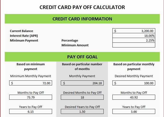 Credit Card Payment Tracking Spreadsheet Elegant Credit Card Excel Template