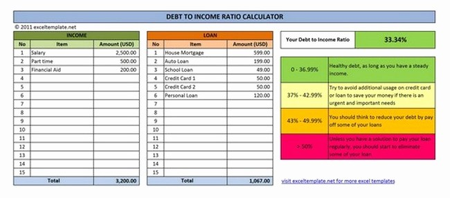 Credit Card Payment Tracking Spreadsheet Unique Credit Card Tracking Spreadsheet