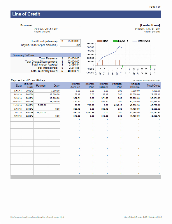Credit Card Payoff Calculator App Beautiful Line Of Credit Tracker for Excel