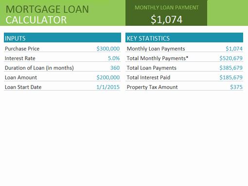 Credit Card Payoff Calculator App Inspirational Mortgage Loan Calculator Fice Templates
